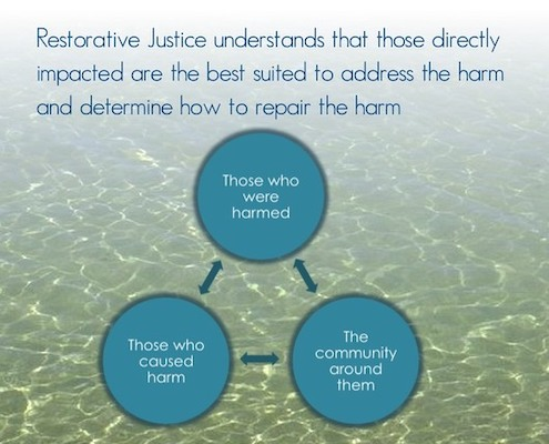 Triad Restorative Justice